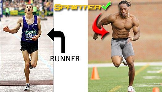 Female Sprinters Body
